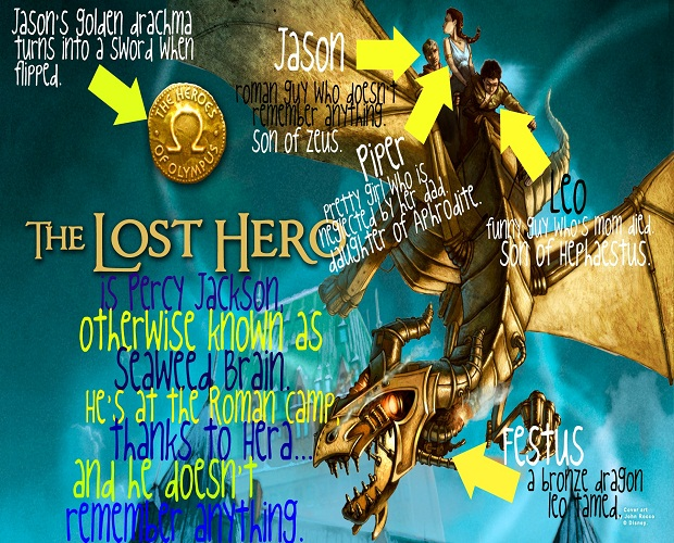 The Lost Heroes
